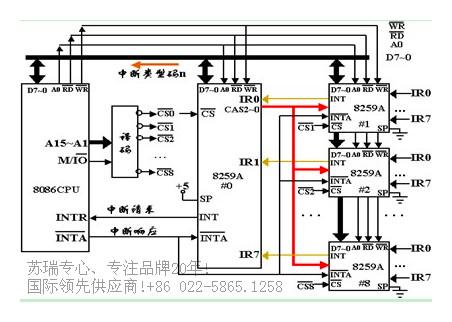 高低温试验箱|高低温湿热交变试验箱|高低温冲击试验